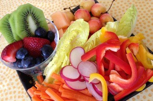 Как вы относитесь к понятию «правильное питание»?